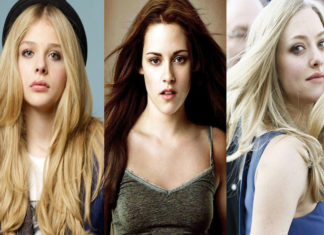 Hottest females actresses