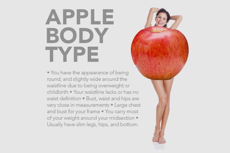 What is apple shaped body
