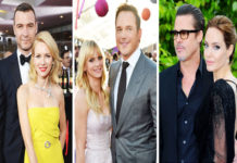 Most popular celebrity breakups