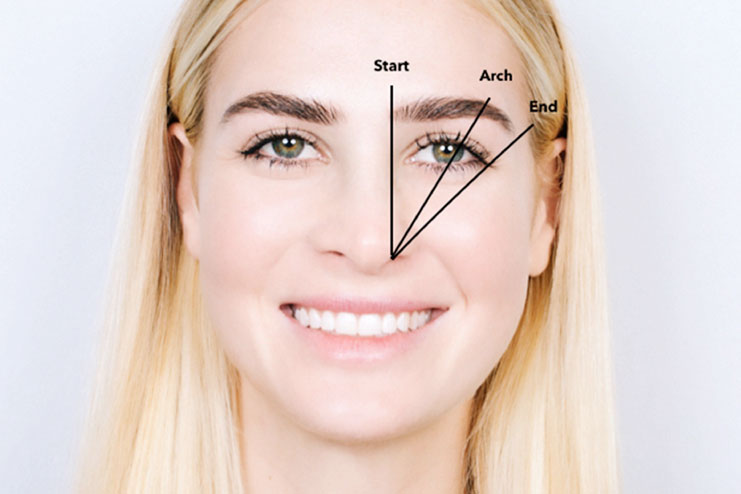 shape of your eyebrows based on your face shape