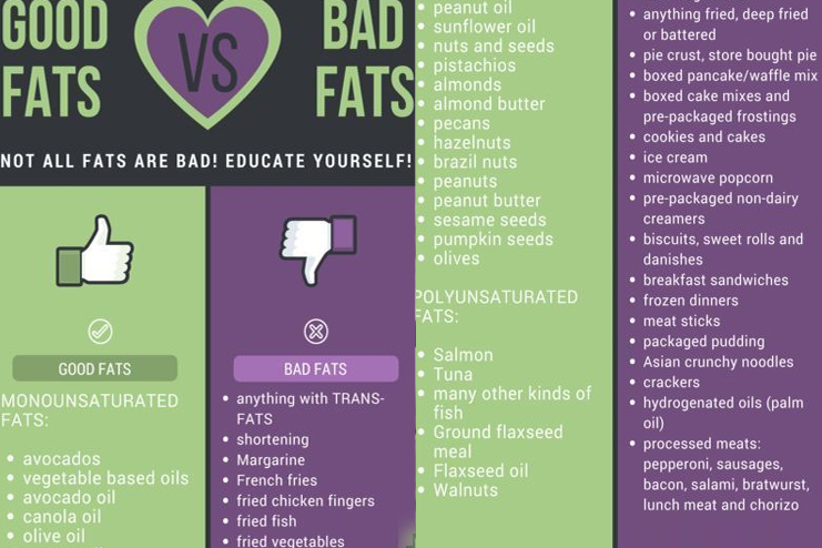 Not all fats are bad