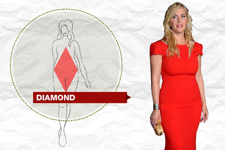 Diamond Shape Body Type