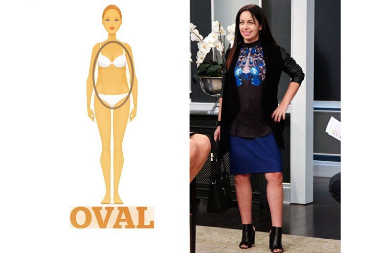Oval Shaped Body Type