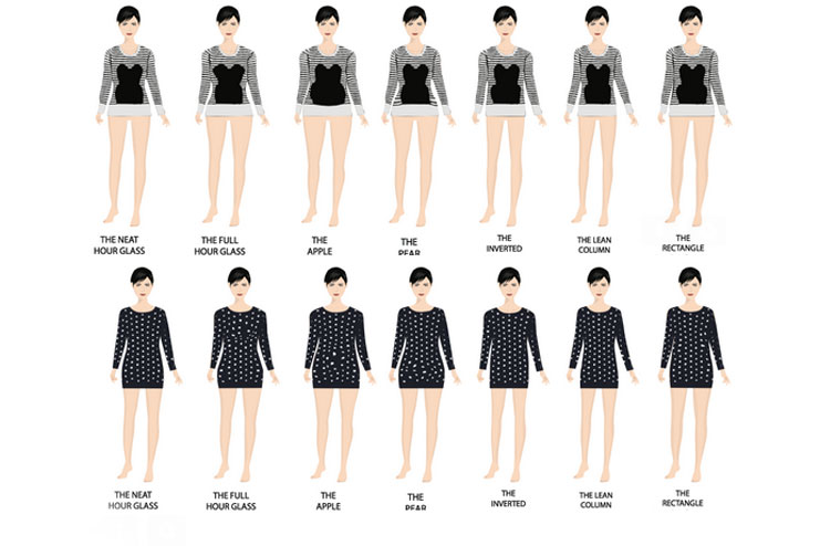 8 Types Of Body Shapes And How To Dress It Up - Take Pride