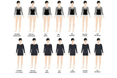 8 Types Of Body Shapes And How To Dress It Up - Take Pride In It!